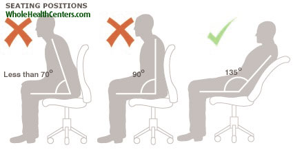 Seating Positions